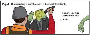 http://blog.rei.com/social/infographic-13-essential-tools-for-surviving-a-zombie-outbreak/
