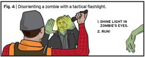 http://blog.rei.com/social/infographic-13-essential-tools-for-surviving-a-zombie-outbreak/