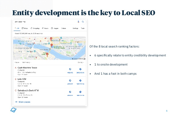 Screenshot of 'Entity development is the key to Local SEO' showing a google map listing